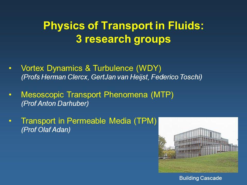 Vortex Dynamics & Turbulence (WDY) (Profs Herman Clercx, GertJan van Heijst, Federico Toschi) Mesoscopic Transport Phenomena (MTP) (Prof Anton Darhube