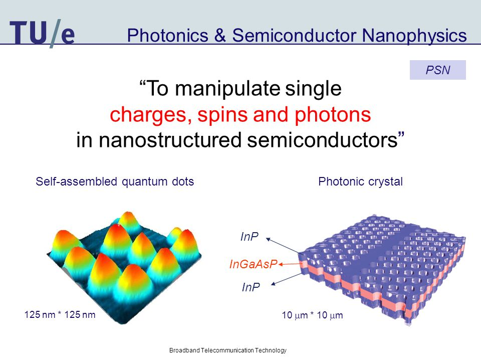 Broadband Telecommunication Technology Photonics & Semiconductor Nanophysics Self-assembled quantum dots 125 nm * 125 nm To manipulate single charges, spins and photons in nanostructured semiconductors InP InGaAsP InP Photonic crystal 10  m * 10  m PSN