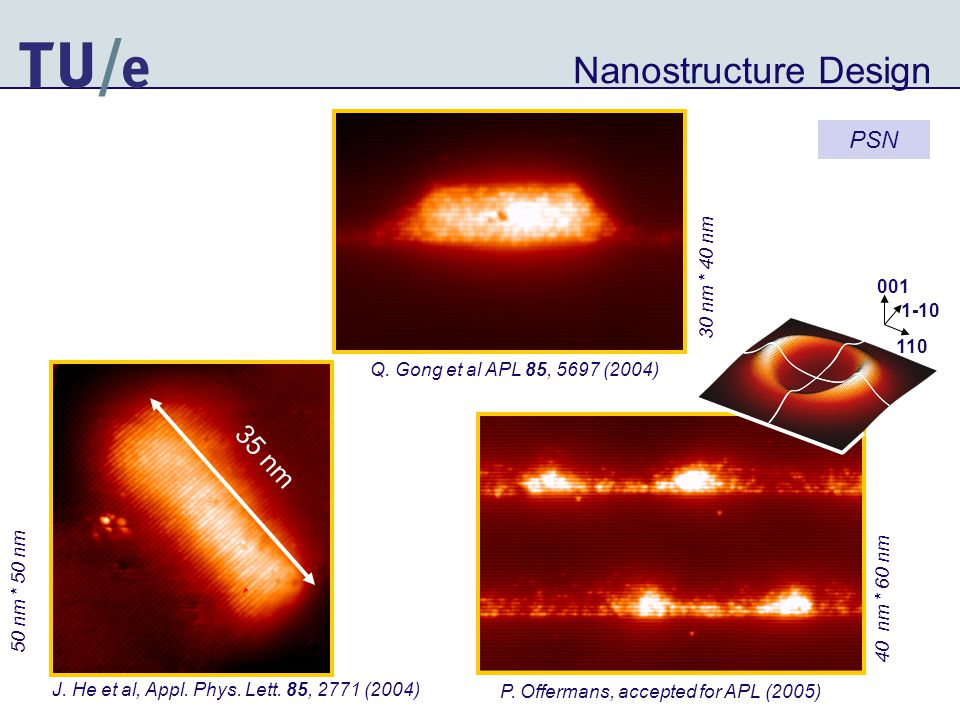 Nanostructure Design 50 nm * 50 nm 35 nm J. He et al, Appl.