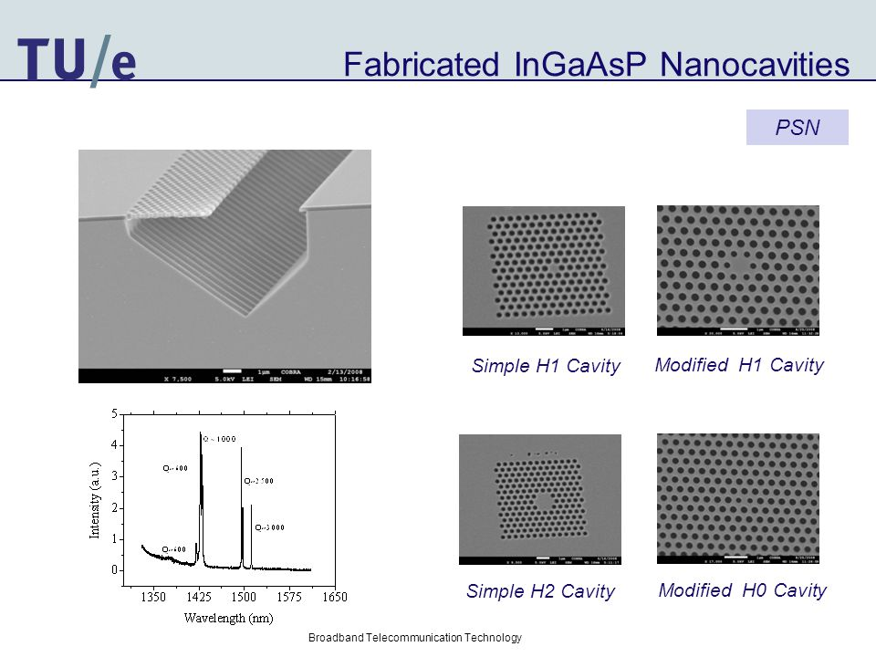 Fabricated InGaAsP Nanocavities Modified H0 Cavity Modified H1 Cavity Simple H2 Cavity Simple H1 Cavity Broadband Telecommunication Technology PSN