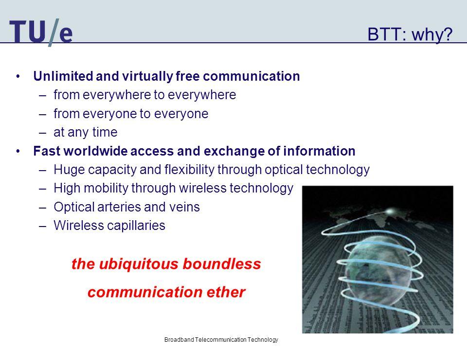 Telecom Networks Broadband Telecommunication Technology