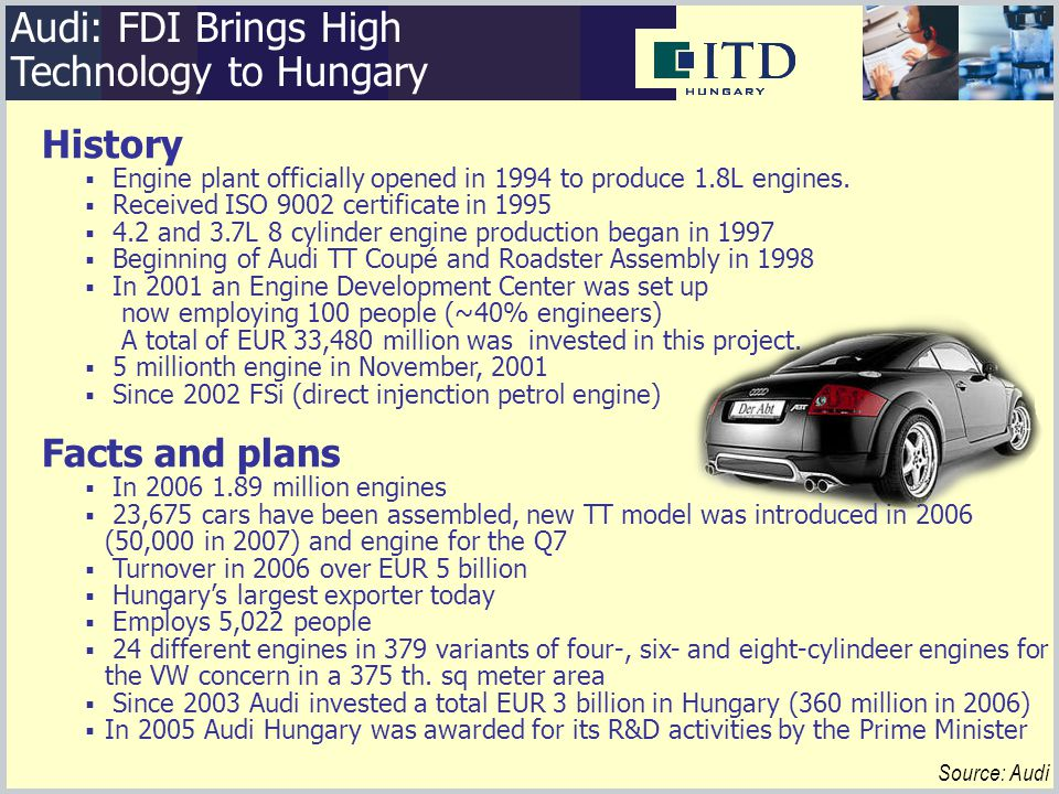 Source: Audi Audi: FDI Brings High Technology to Hungary History  Engine plant officially opened in 1994 to produce 1.8L engines.