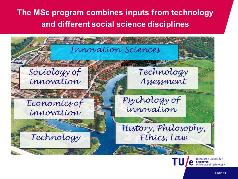 PAGE 13 The MSc program combines inputs from technology and different social science disciplines Sociology of innovation Psychology of innovation Economics of innovation Innovation Sciences History, Philosophy, Ethics, Law Technology Assessment Technology