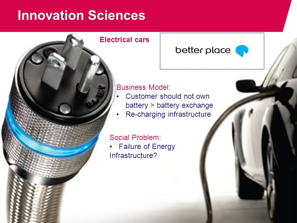 Innovation Sciences Business Model: Customer should not own battery > battery exchange Re-charging infrastructure Social Problem: Failure of Energy Infrastructure.