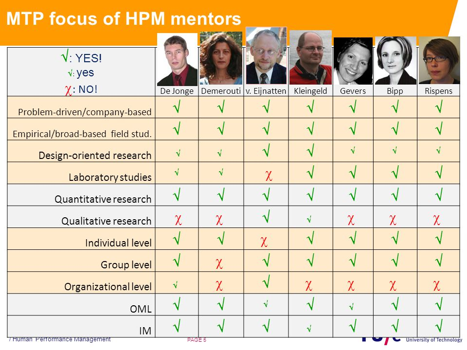 MTP focus of HPM mentors PAGE 5  : YES.  yes  : NO.