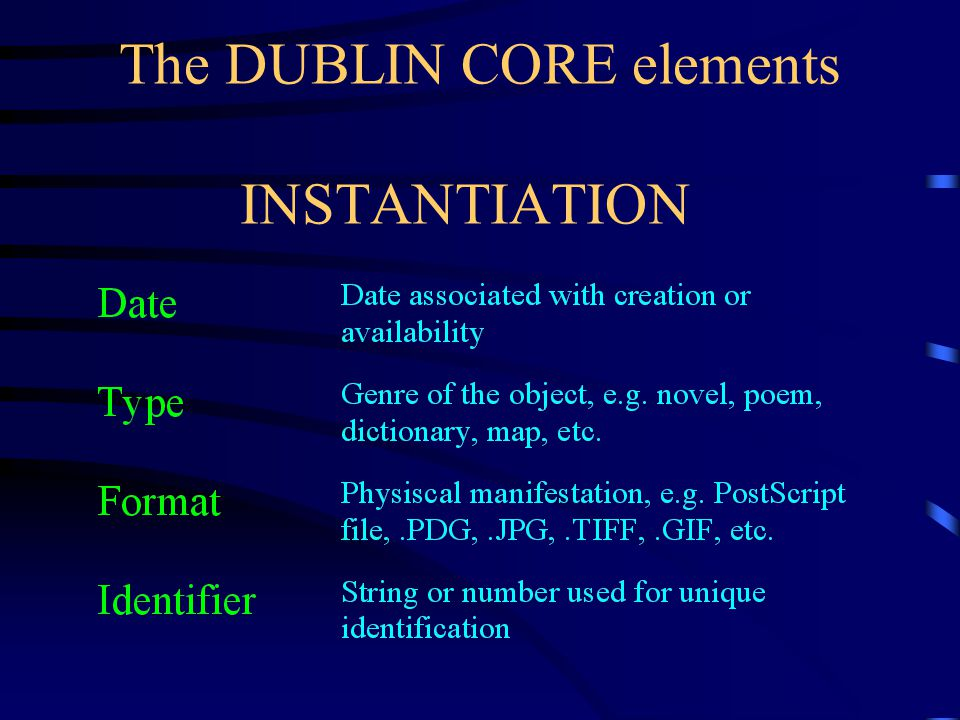 The DUBLIN CORE elements INTELLECTUAL PROPERTY