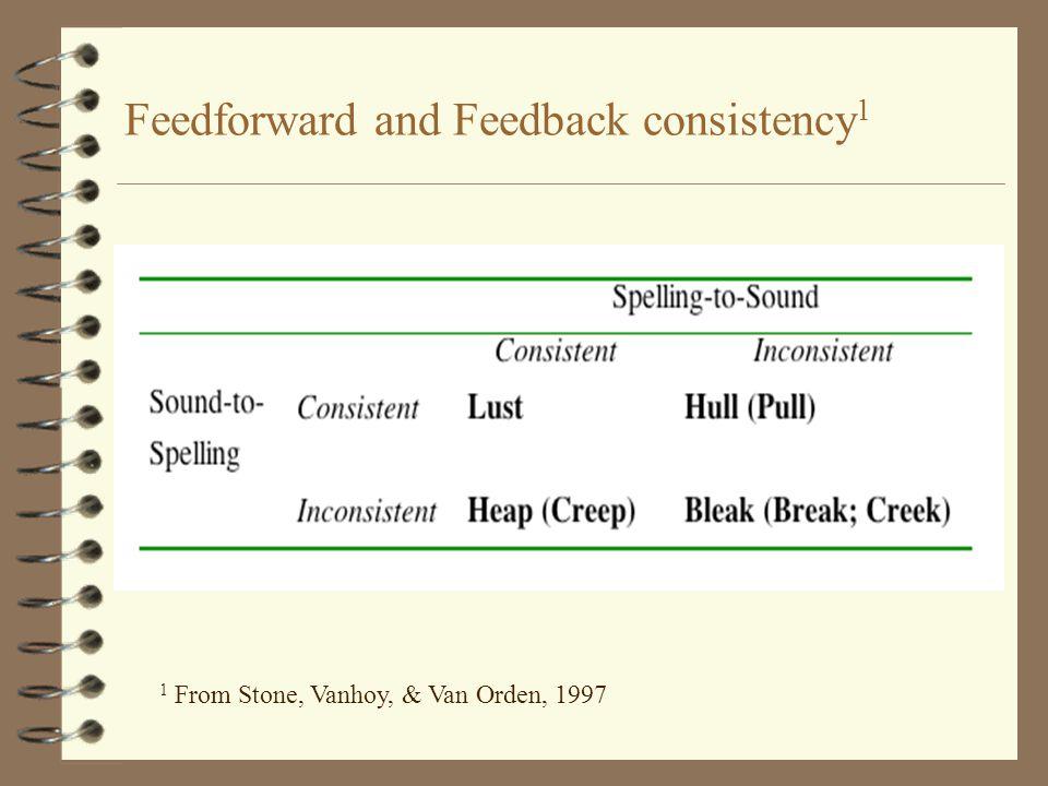 Feedforward and Feedback consistency 1 1 From Stone, Vanhoy, & Van Orden, 1997