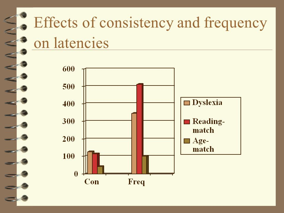 Effects of consistency and frequency on latencies