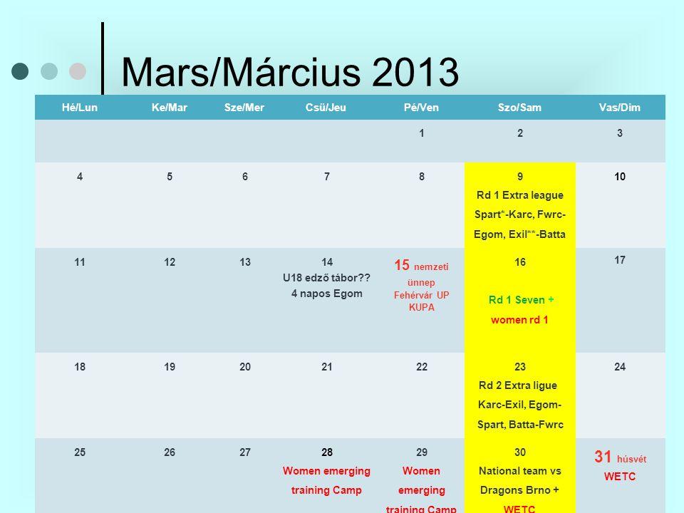 Mars/Március 2013 Hé/LunKe/MarSze/MerCsü/JeuPé/VenSzo/SamVas/Dim 12 3 45678 9 Rd 1 Extra league Spart*-Karc, Fwrc- Egom, Exil**-Batta 10 111213 14 U18 edző tábor .