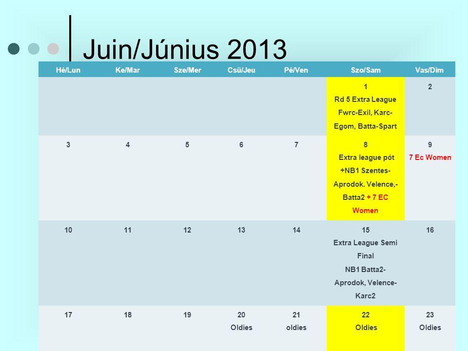 Juin/Június 2013 Hé/LunKe/MarSze/MerCsü/JeuPé/VenSzo/SamVas/Dim 1 Rd 5 Extra League Fwrc-Exil, Karc- Egom, Batta-Spart 2 34567 8 Extra league pót +NB1 Szentes- Aprodok.