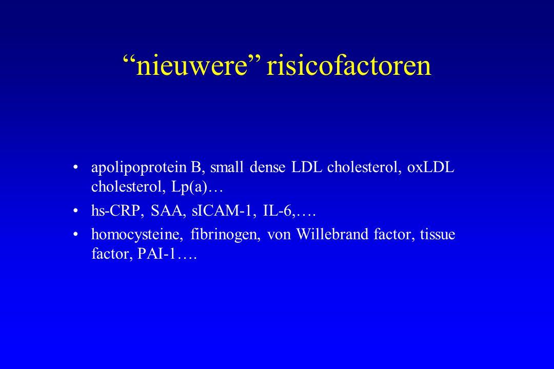 nieuwere risicofactoren apolipoprotein B, small dense LDL cholesterol, oxLDL cholesterol, Lp(a)… hs-CRP, SAA, sICAM-1, IL-6,….