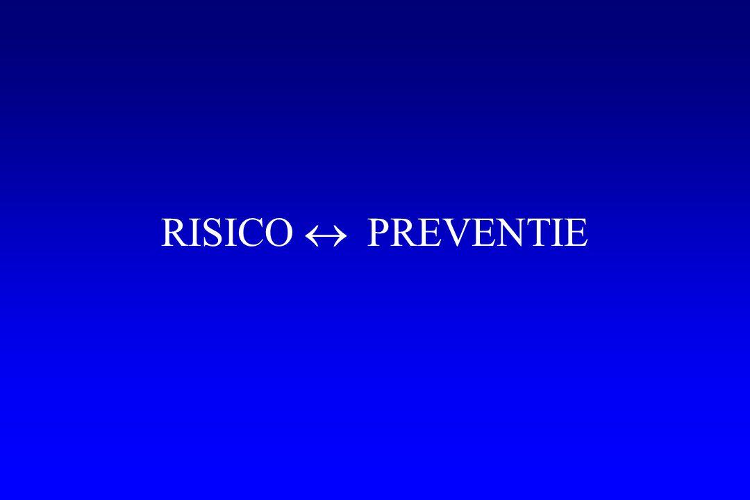 RISICO  PREVENTIE