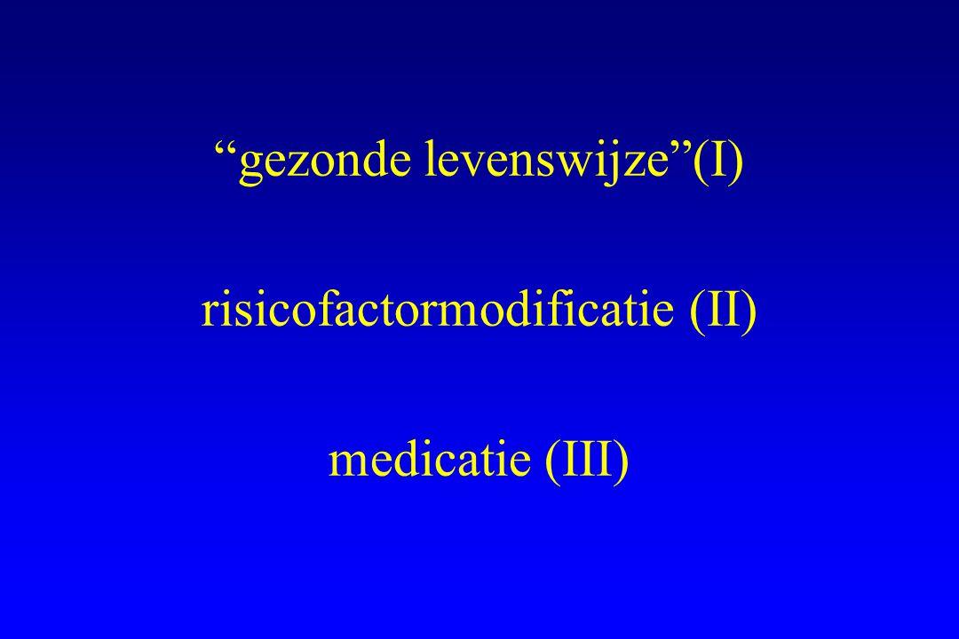 gezonde levenswijze (I) risicofactormodificatie (II) medicatie (III)