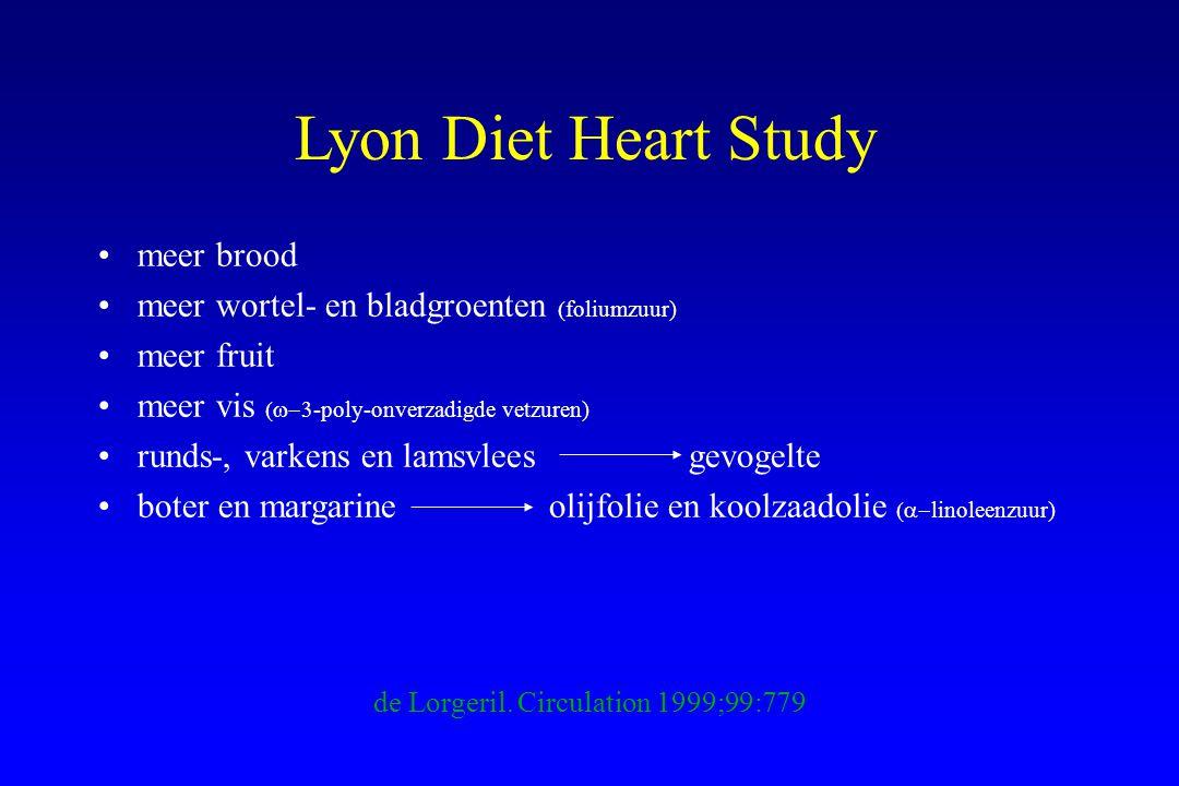 Lyon Diet Heart Study meer brood meer wortel- en bladgroenten  foliumzuur) meer fruit meer vis  -poly-onverzadigde vetzuren) runds-, varkens en lamsvlees gevogelte boter en margarine olijfolie en koolzaadolie  linoleenzuur) de Lorgeril.