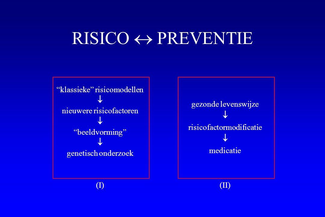 RISICO REDUCTIE (II)