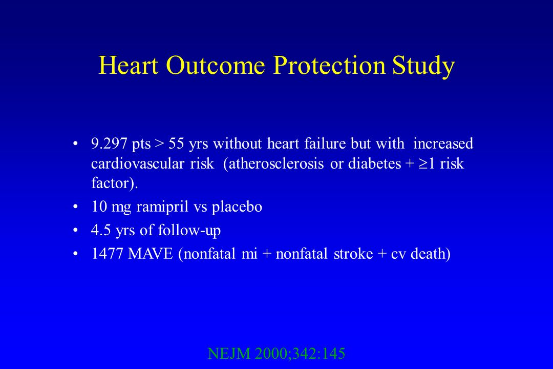 Heart Outcome Protection Study 9.297 pts > 55 yrs without heart failure but with increased cardiovascular risk (atherosclerosis or diabetes +  1 risk factor).