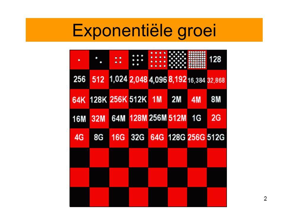 2 Exponentiële groei