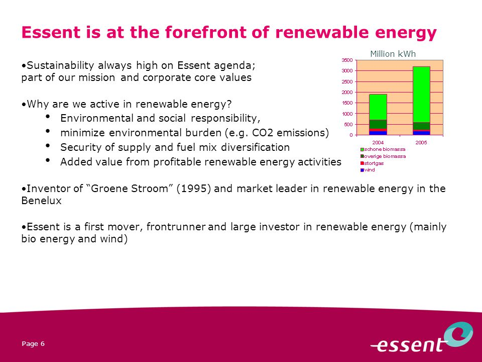 Page 6 Essent is at the forefront of renewable energy Sustainability always high on Essent agenda; part of our mission and corporate core values Why are we active in renewable energy.
