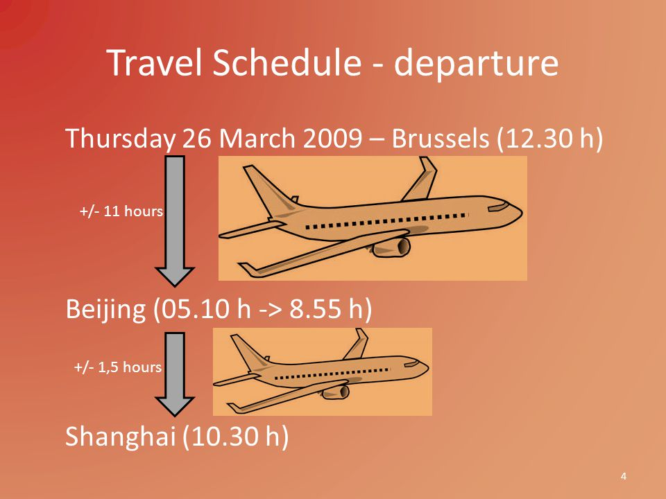 Travel Schedule - departure Thursday 26 March 2009 – Brussels (12.30 h) Beijing (05.10 h -> 8.55 h) Shanghai (10.30 h) 4 +/- 11 hours +/- 1,5 hours