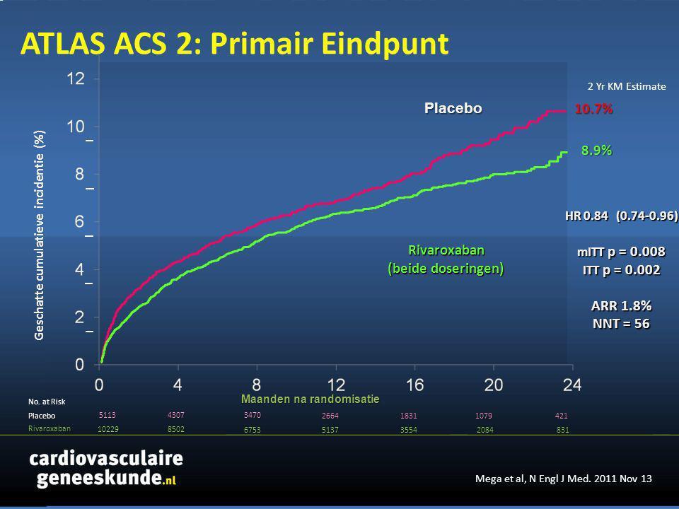 Maanden na randomisatie Rivaroxaban (beide doseringen) HR 0.84 (0.74-0.96) mITT p = 0.008 ITT p = 0.002 ARR 1.8% NNT = 56 10.7% 8.9% Geschatte cumulatieve incidentie (%) Placebo 5113 4307 3470 2664 1831 1079 421 10229 8502 6753 5137 3554 2084 831 Placebo Rivaroxaban 2 Yr KM Estimate No.