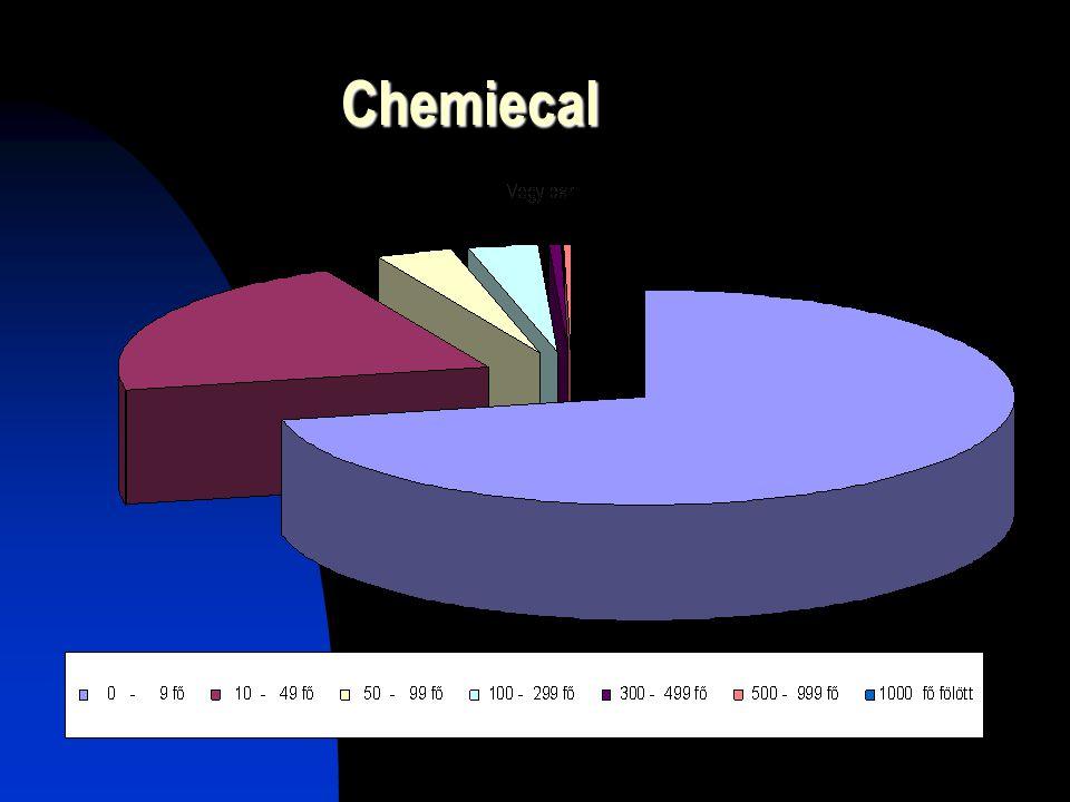 Chemiecal