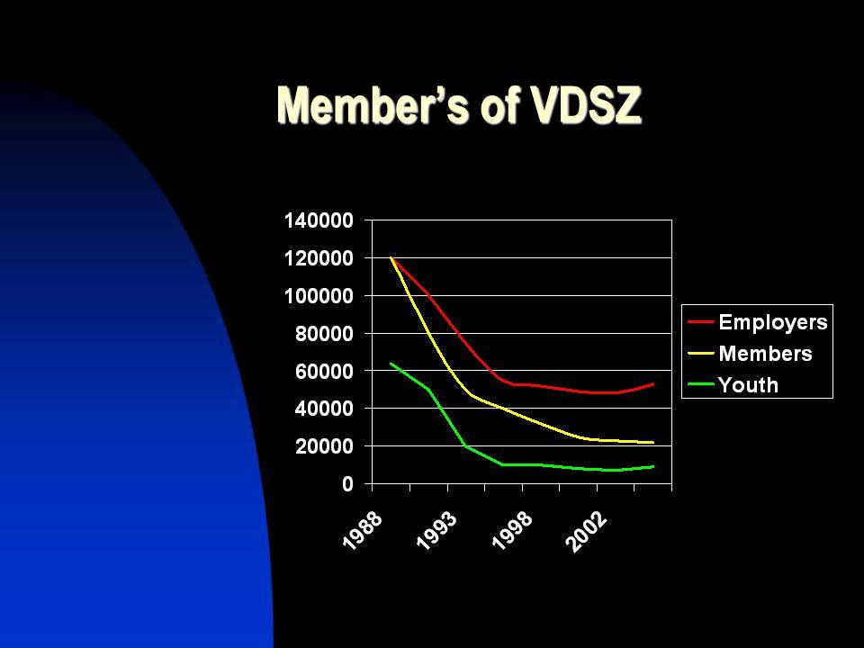 Member's of VDSZ