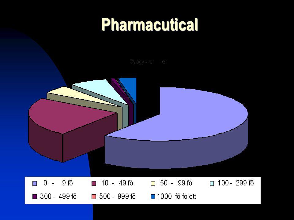 Pharmacutical