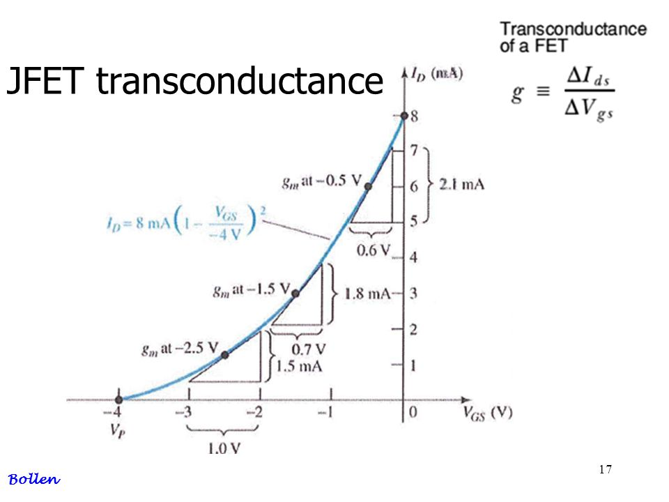 17 JFET transconductance Bollen