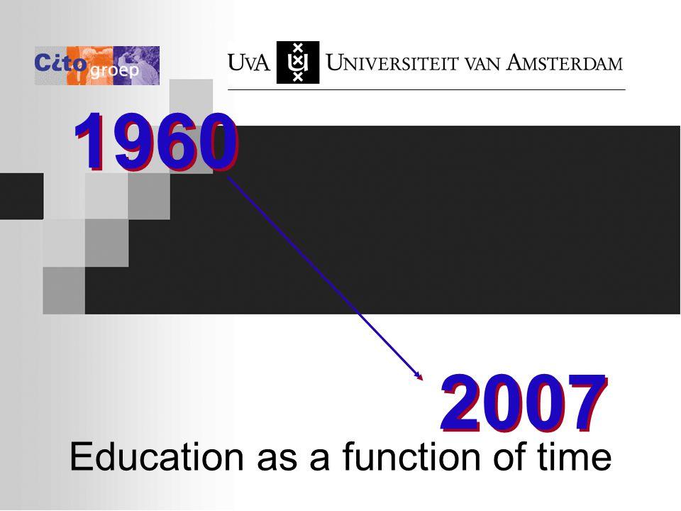 1960 Source: Coen Free School of the future