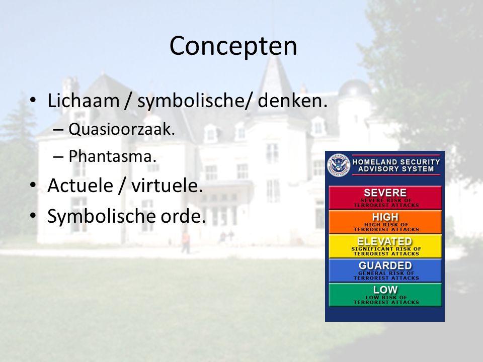 Concepten Lichaam / symbolische/ denken. – Quasioorzaak. – Phantasma. Actuele / virtuele. Symbolische orde.
