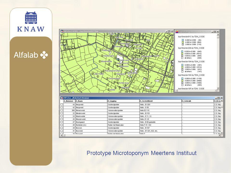 Prototype Microtoponym Meertens Instituut