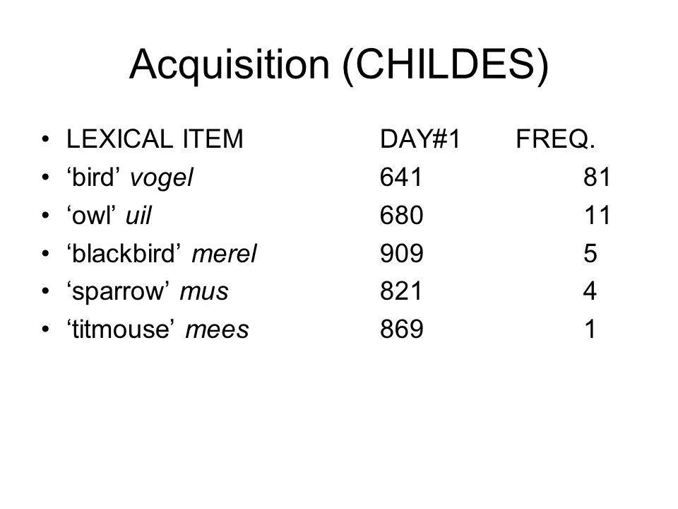Acquisition (CHILDES) LEXICAL ITEMDAY#1 FREQ.