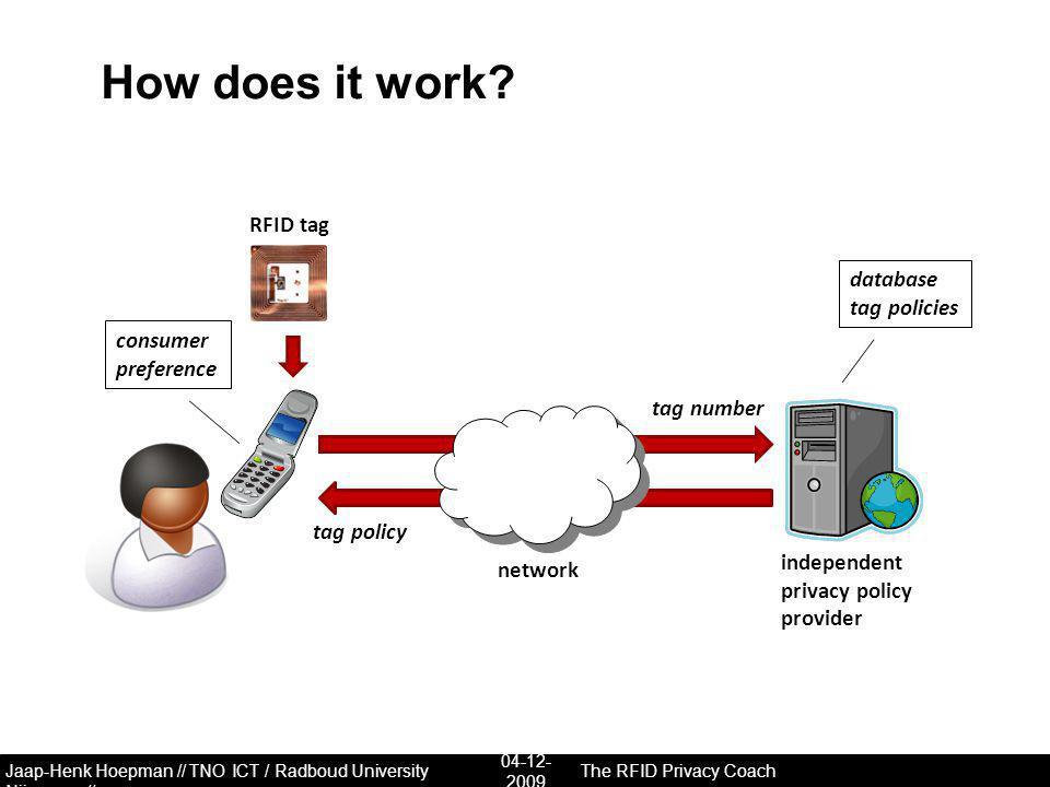 Jaap-Henk Hoepman // TNO ICT / Radboud University Nijmegen // How does it work.
