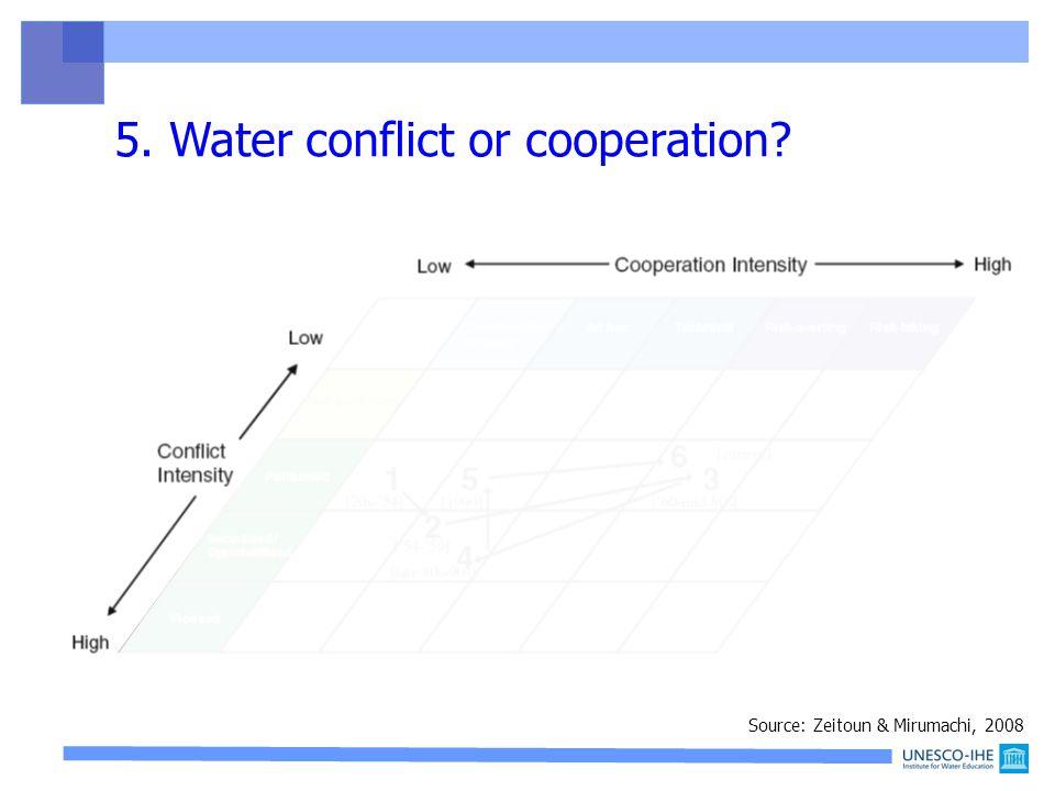 Source: Zeitoun & Mirumachi, 2008 5. Water conflict or cooperation?