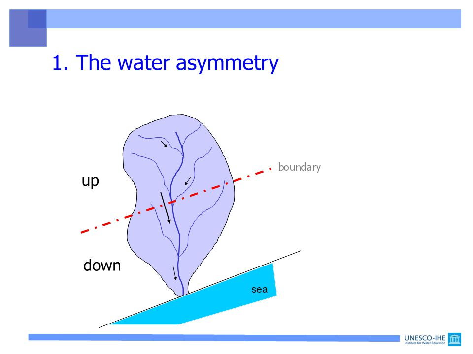 1. The water asymmetry up down