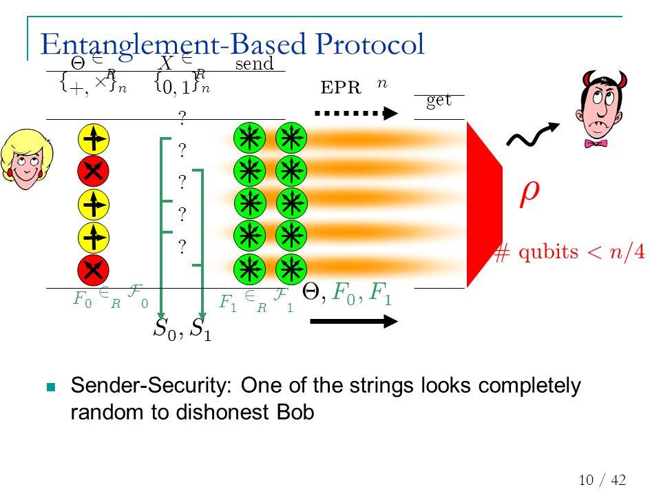 10 / 42 ge t Entanglement-Based Protocol S 0 ; S 1 F 1 2 R F 1 F 0 2 R F 0 £ ; F 0 ; F 1 ½ epr  n # qu b i t s < n = 4 Sender-Security: One of the strings looks completely random to dishonest Bob £ 2 R X 2 R sen d f + ; £ g n f 0 ; 1 g n .