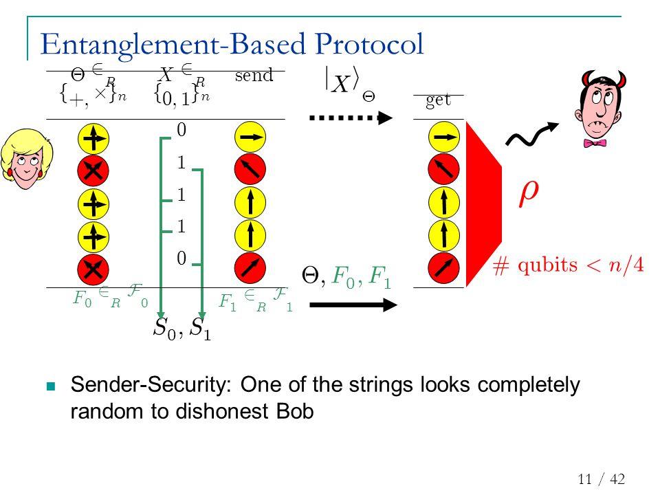 11 / 42 ge t Entanglement-Based Protocol j X i £ S 0 ; S 1 F 1 2 R F 1 F 0 2 R F 0 £ ; F 0 ; F 1 ½ # qu b i t s < n = 4 Sender-Security: One of the strings looks completely random to dishonest Bob £ 2 R X 2 R sen d f + ; £ g n f 0 ; 1 g n 0 1 1 1 0