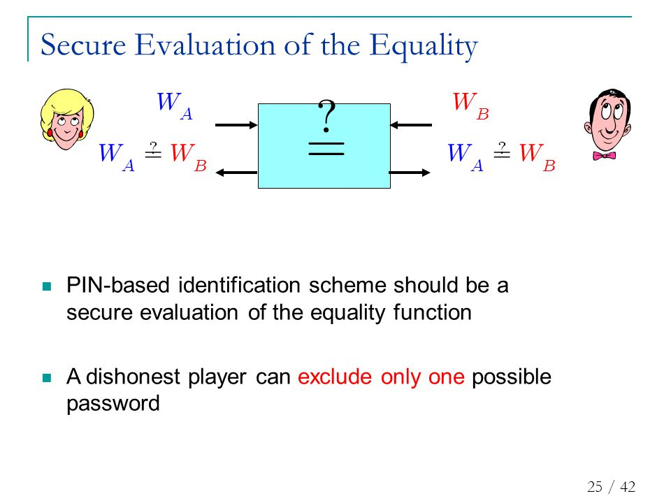 25 / 42 Secure Evaluation of the Equality PIN-based identification scheme should be a secure evaluation of the equality function A dishonest player can exclude only one possible password = .