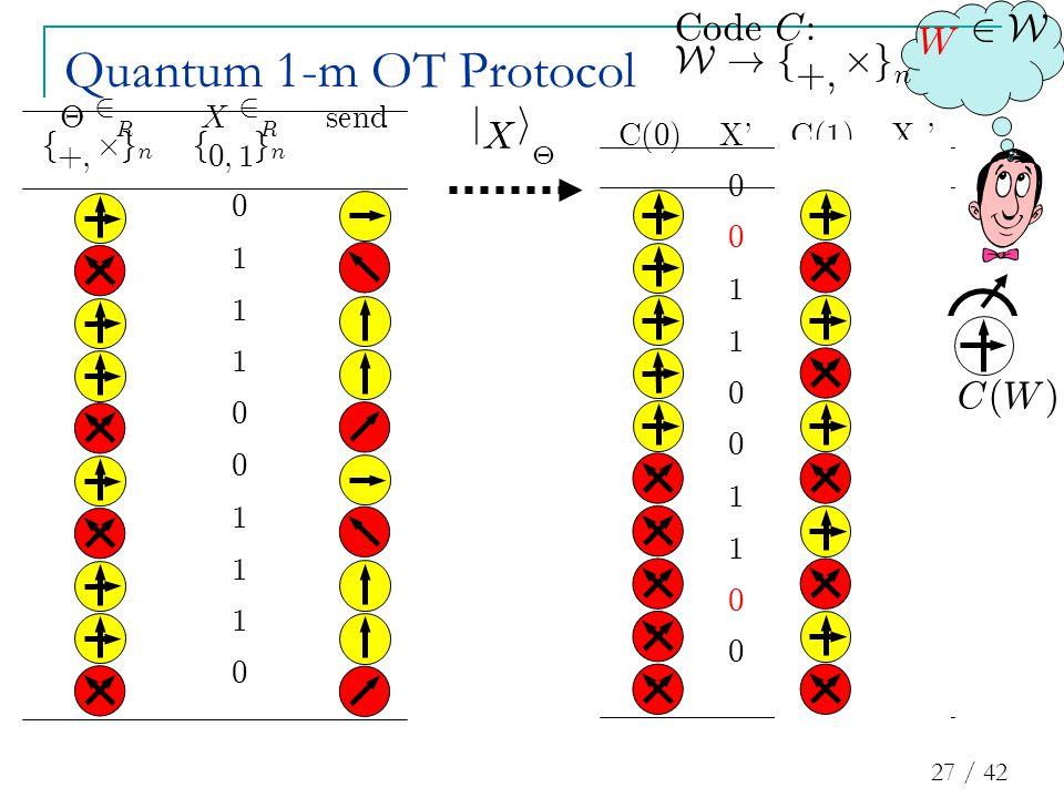 27 / 42 C ( 0 ) X C ( 1 ) X 00 01 11 10 00 00 10 11 01 00 £ 2 R X 2 R sen d f + ; £ g n f 0 ; 1 g n 0 1 1 1 0 0 1 1 1 0 Quantum 1-m OT Protocol j X i £ W 2 W C ( W ) C o d e C : W .