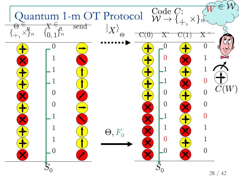 28 / 42 C ( 0 ) X C ( 1 ) X 00 01 11 10 00 00 10 11 01 00 £ 2 R X 2 R sen d f + ; £ g n f 0 ; 1 g n 0 1 1 1 0 0 1 1 1 0 Quantum 1-m OT Protocol j X i £ S 0 W 2 W C ( W ) C o d e C : W .