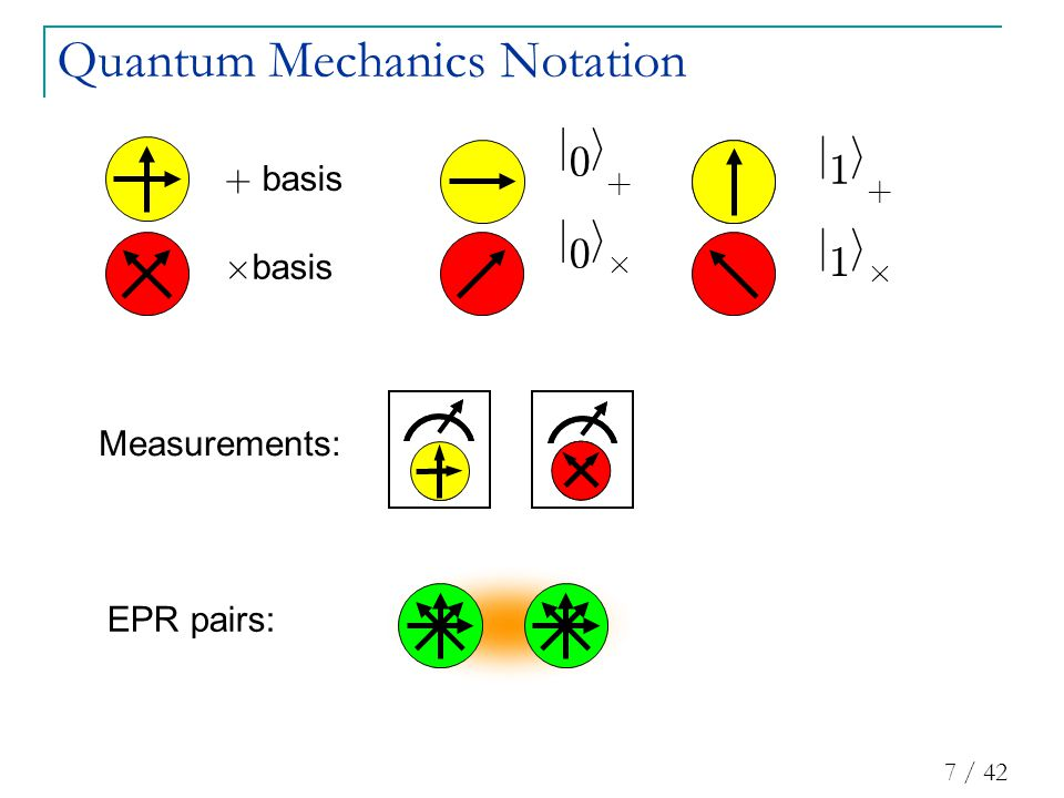 7 / 42 Quantum Mechanics Notation Measurements: + basis £ basis j 0 i + j 1 i + j 1 i £ j 0 i £ EPR pairs: