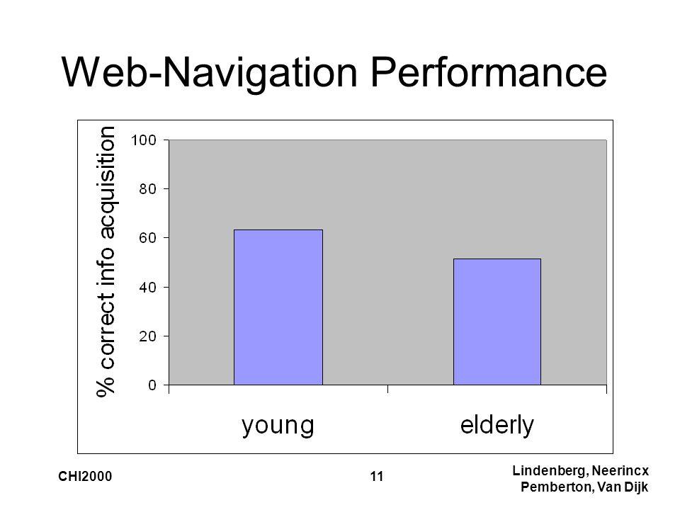 Lindenberg, Neerincx Pemberton, Van Dijk CHI200011 Web-Navigation Performance