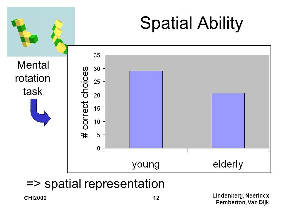 Lindenberg, Neerincx Pemberton, Van Dijk CHI200012 Spatial Ability Mental rotation task => spatial representation