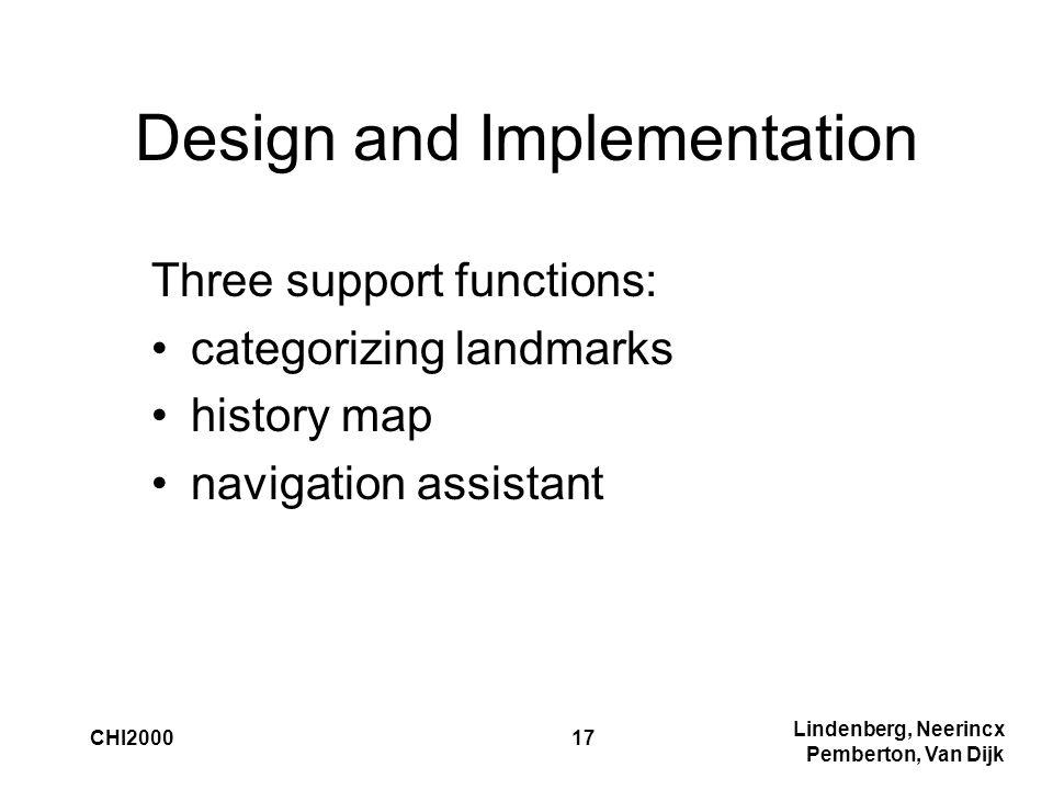 Lindenberg, Neerincx Pemberton, Van Dijk CHI200017 Design and Implementation Three support functions: categorizing landmarks history map navigation assistant
