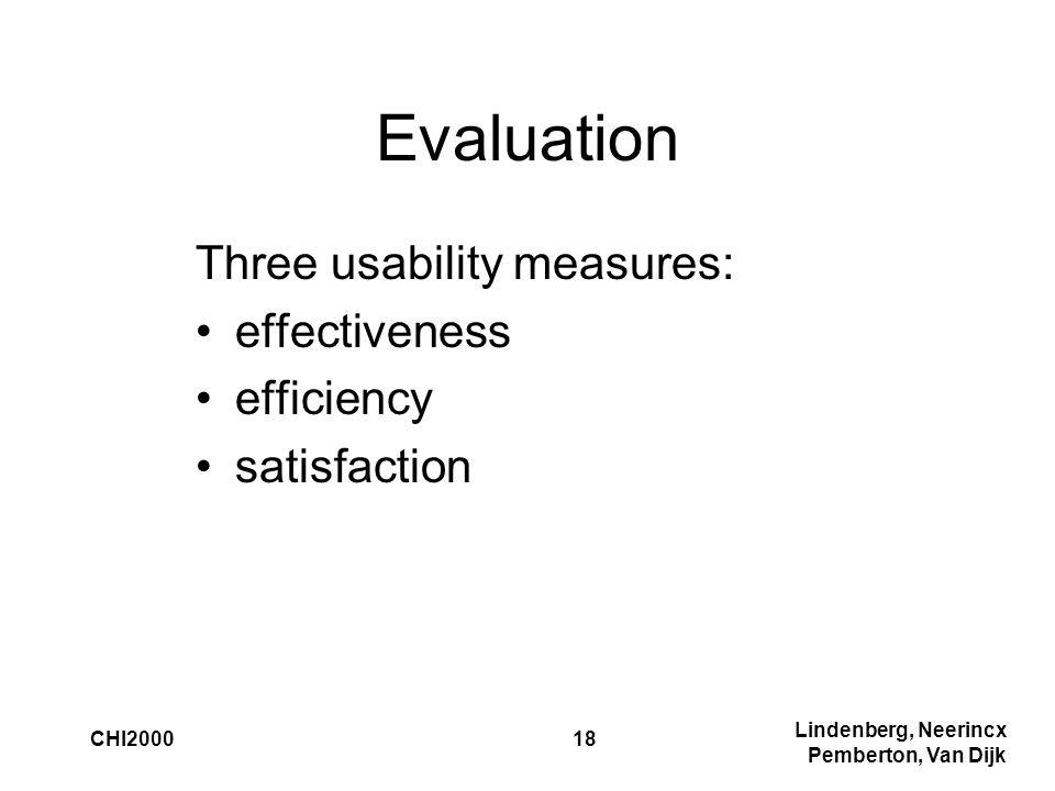 Lindenberg, Neerincx Pemberton, Van Dijk CHI200018 Evaluation Three usability measures: effectiveness efficiency satisfaction