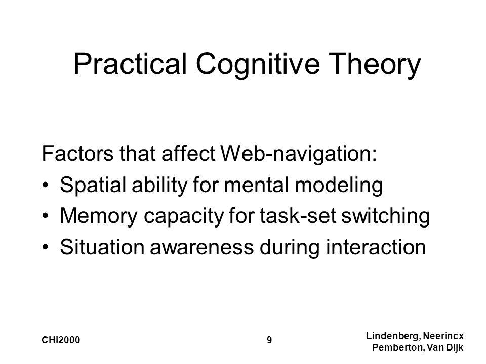 Lindenberg, Neerincx Pemberton, Van Dijk CHI20009 Practical Cognitive Theory Factors that affect Web-navigation: Spatial ability for mental modeling M