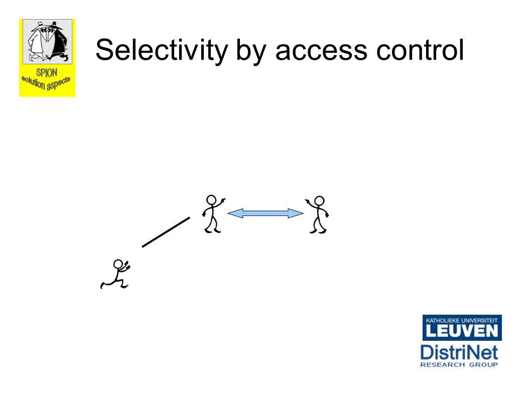 Selectivity by access control