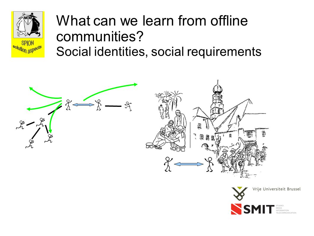 What can we learn from offline communities? Social identities, social requirements