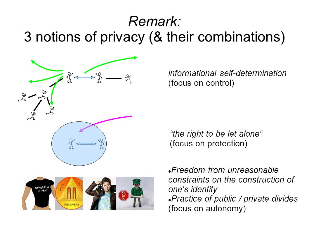 Remark: 3 notions of privacy (& their combinations) informational self-determination (focus on control) Informational self-determination (focus on control) the right to be let alone (focus on protection) Freedom from unreasonable constraints on the construction of one s identity Practice of public / private divides (focus on autonomy)