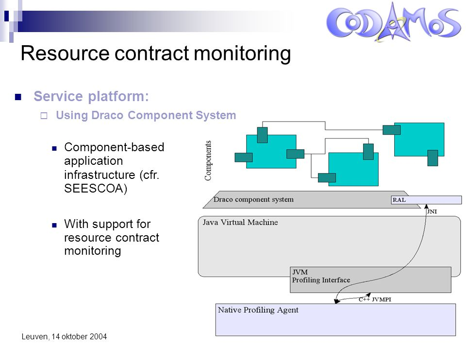 Leuven, 14 oktober 2004 Resource contract monitoring Service platform:  Using Draco Component System Component-based application infrastructure (cfr.
